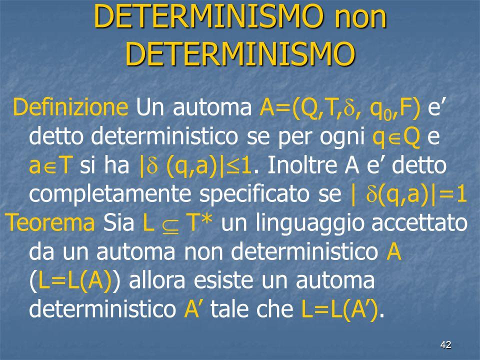 42 DETERMINISMO non DETERMINISMO Definizione Un automa A=(Q,T, , q 0,F) e' detto deterministico se per ogni q  Q e a  T si ha |  (q,a)|  1.