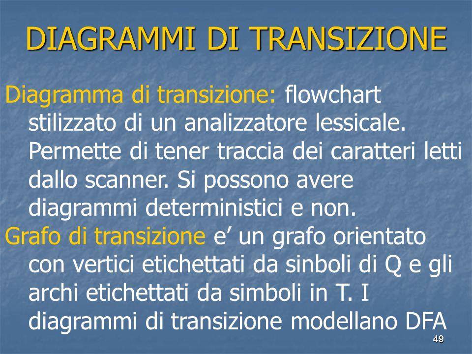 49 DIAGRAMMI DI TRANSIZIONE Diagramma di transizione: flowchart stilizzato di un analizzatore lessicale.
