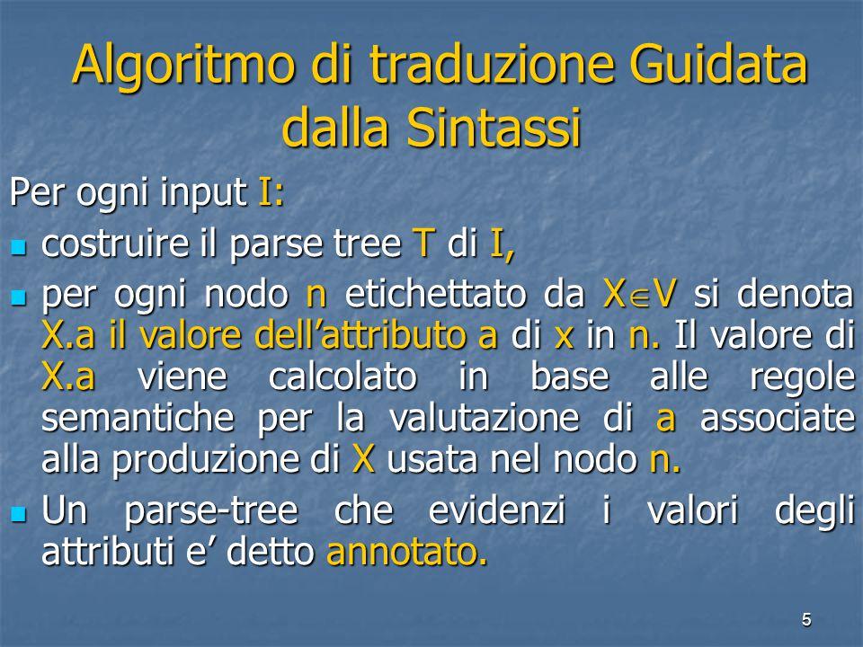5 Algoritmo di traduzione Guidata dalla Sintassi Algoritmo di traduzione Guidata dalla Sintassi Per ogni input I: costruire il parse tree T di I, costruire il parse tree T di I, per ogni nodo n etichettato da X  V si denota X.a il valore dell'attributo a di x in n.