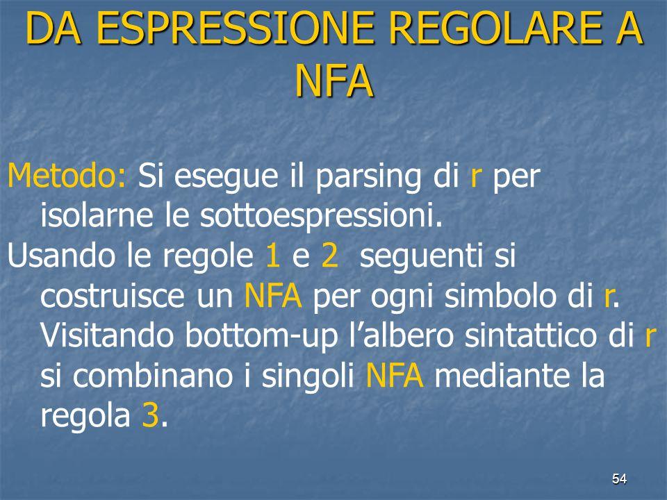 54 DA ESPRESSIONE REGOLARE A NFA Metodo: Si esegue il parsing di r per isolarne le sottoespressioni.