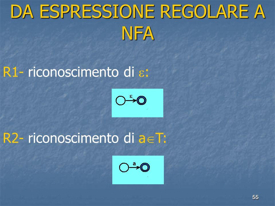 55 DA ESPRESSIONE REGOLARE A NFA R1- riconoscimento di  : R2- riconoscimento di a  T: