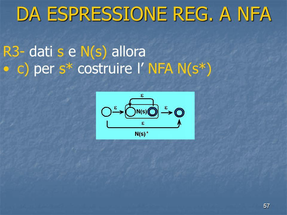 57 DA ESPRESSIONE REG. A NFA R3- dati s e N(s) allora c) per s* costruire l' NFA N(s*)