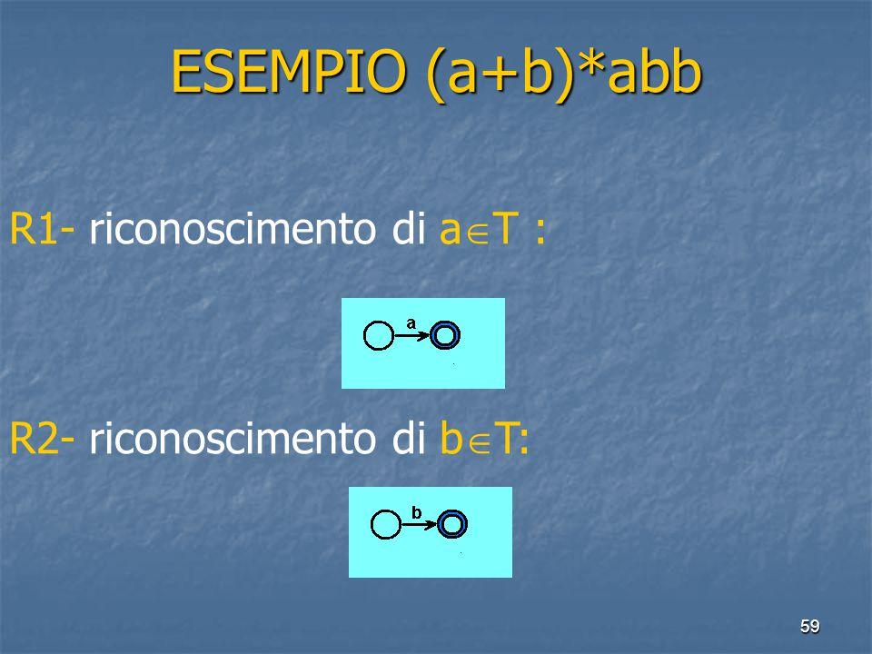 59 ESEMPIO (a+b)*abb R1- riconoscimento di a  T : R2- riconoscimento di b  T:
