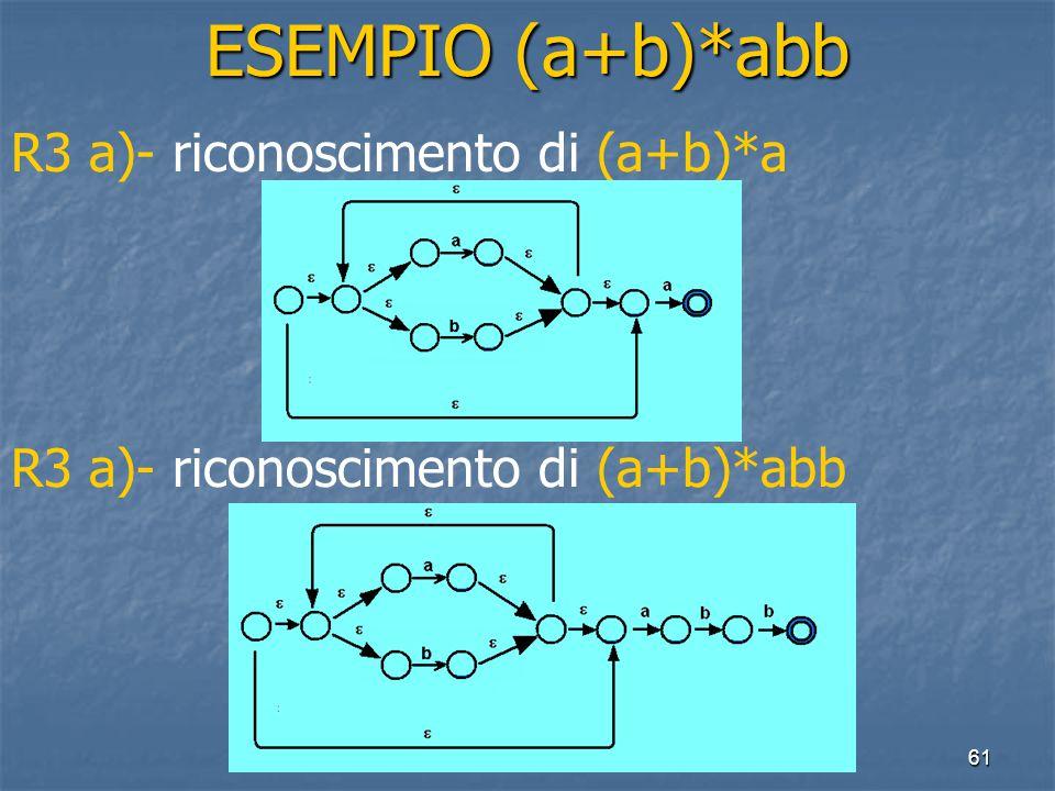 61 ESEMPIO (a+b)*abb R3 a)- riconoscimento di (a+b)*a R3 a)- riconoscimento di (a+b)*abb