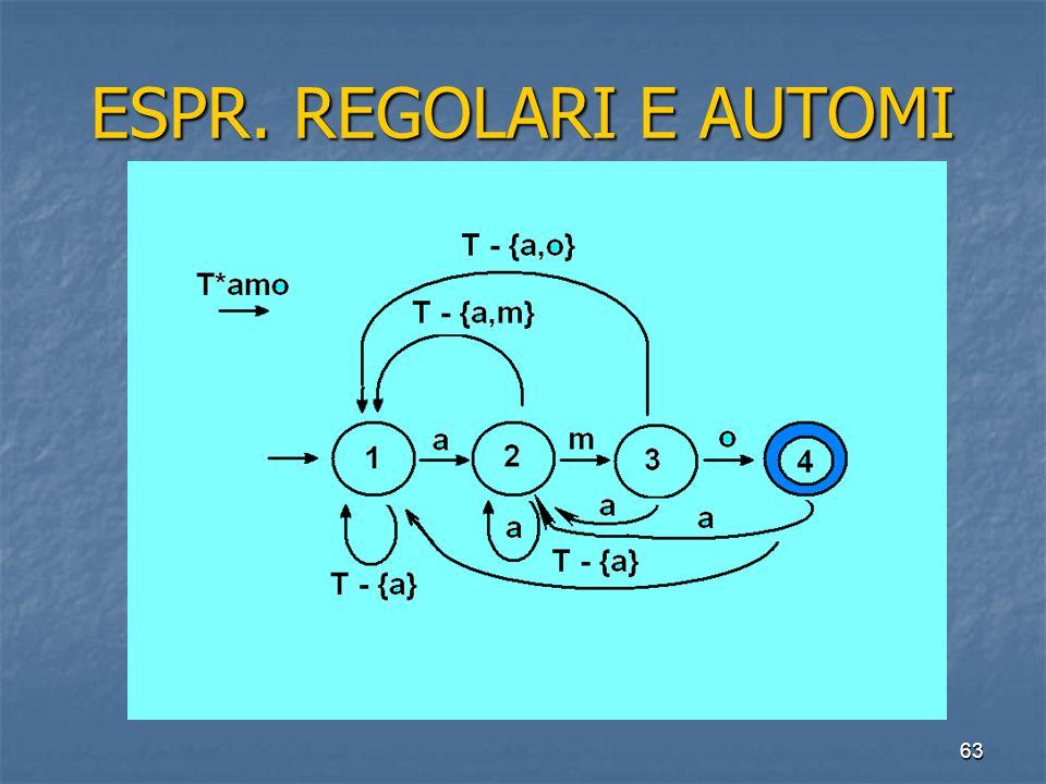 63 ESPR. REGOLARI E AUTOMI