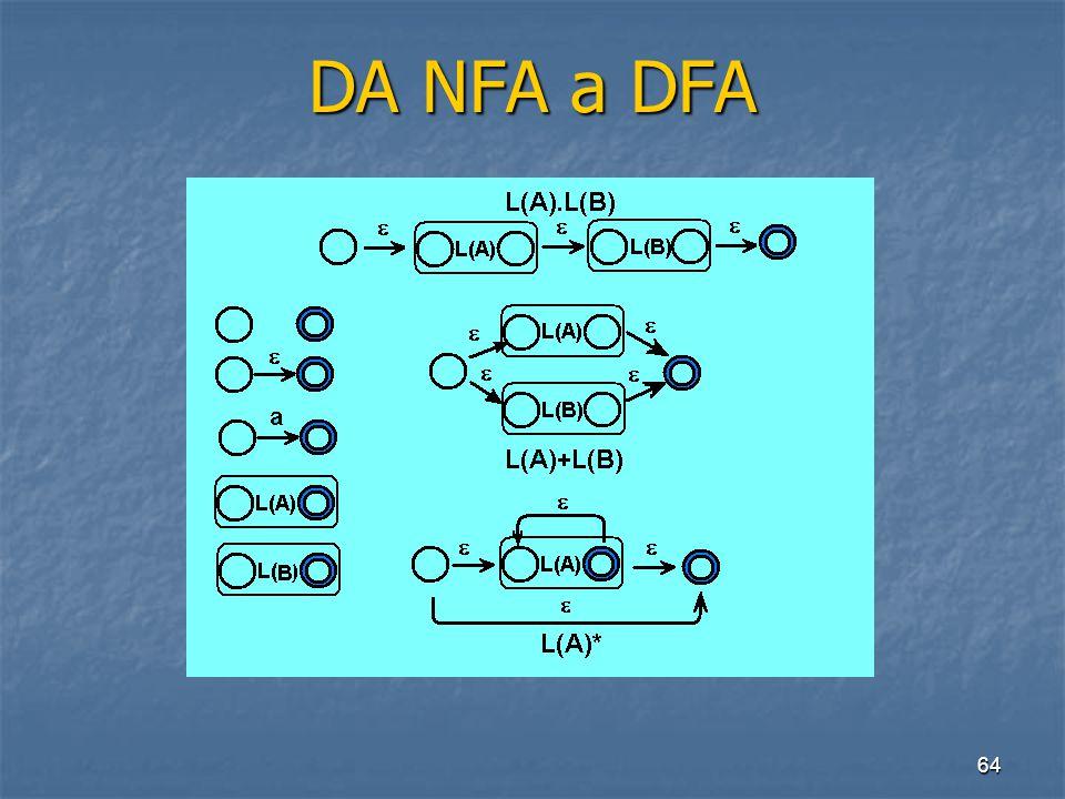 64 DA NFA a DFA