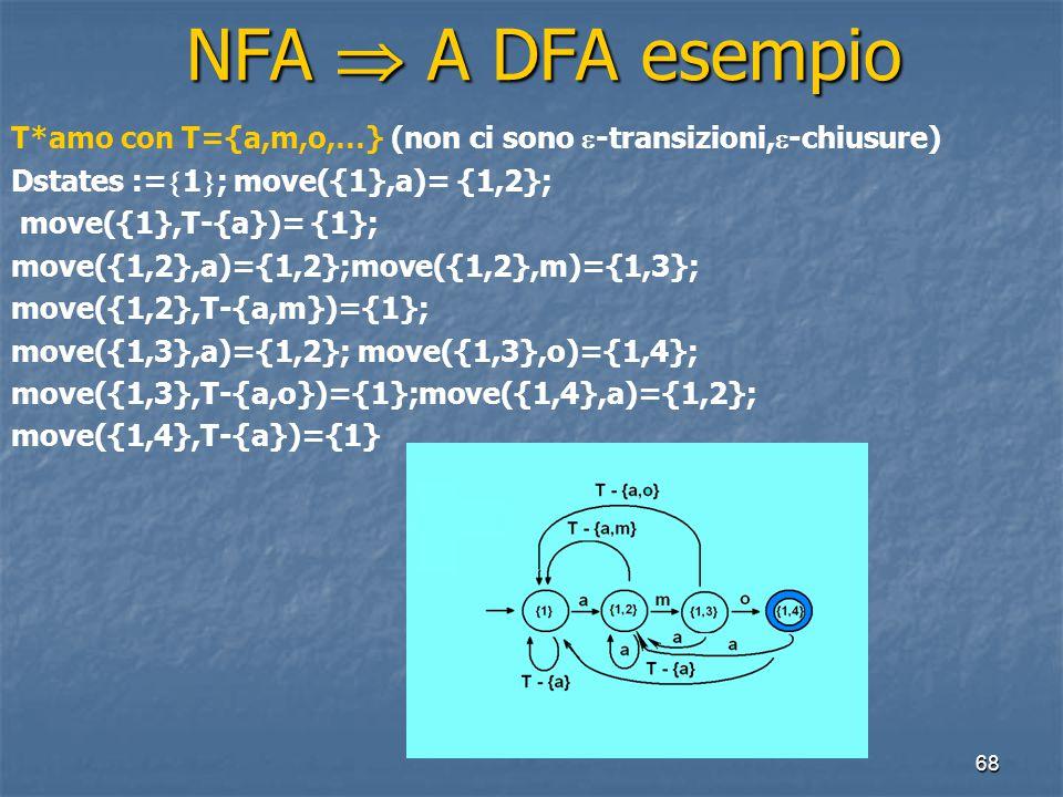 68 NFA  A DFA esempio NFA  A DFA esempio T*amo con T={a,m,o,…} (non ci sono  -transizioni,  -chiusure) Dstates :=  1  ; move({1},a)= {1,2}; move({1},T-{a})= {1}; move({1,2},a)={1,2};move({1,2},m)={1,3}; move({1,2},T-{a,m})={1}; move({1,3},a)={1,2}; move({1,3},o)={1,4}; move({1,3},T-{a,o})={1};move({1,4},a)={1,2}; move({1,4},T-{a})={1}