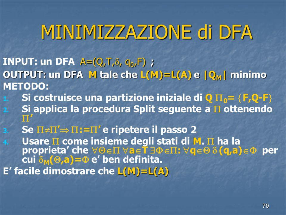 70 MINIMIZZAZIONE di DFA MINIMIZZAZIONE di DFA A=(Q,T, , q 0,F) ; INPUT: un DFA A=(Q,T, , q 0,F) ; OUTPUT: un DFA M tale che L(M)=L(A) e |Q M | minimo METODO: 1.
