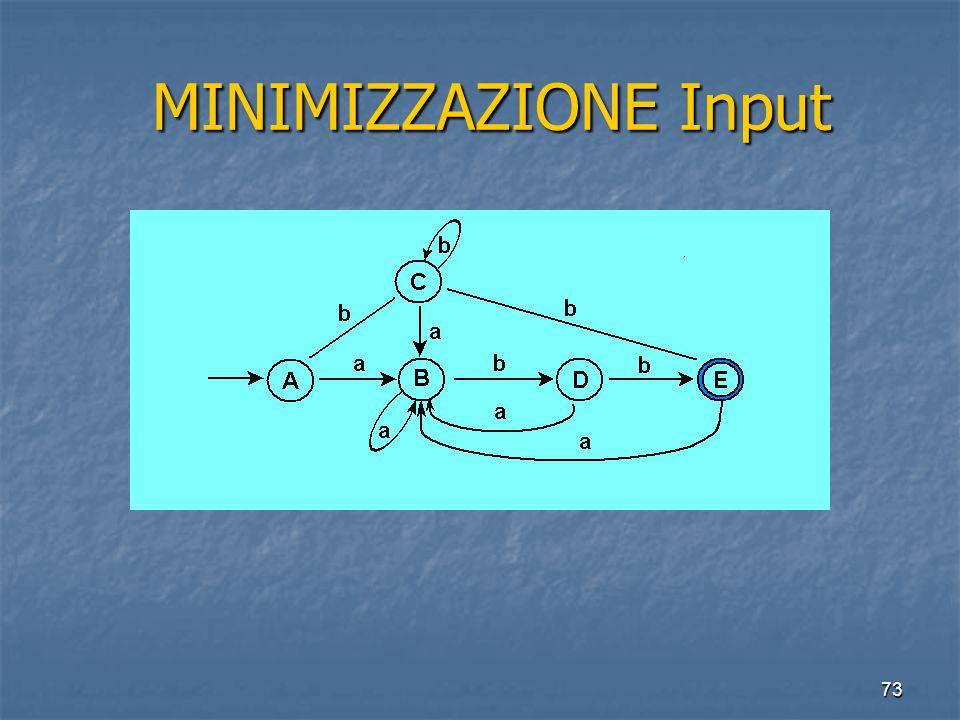 73 MINIMIZZAZIONE Input MINIMIZZAZIONE Input