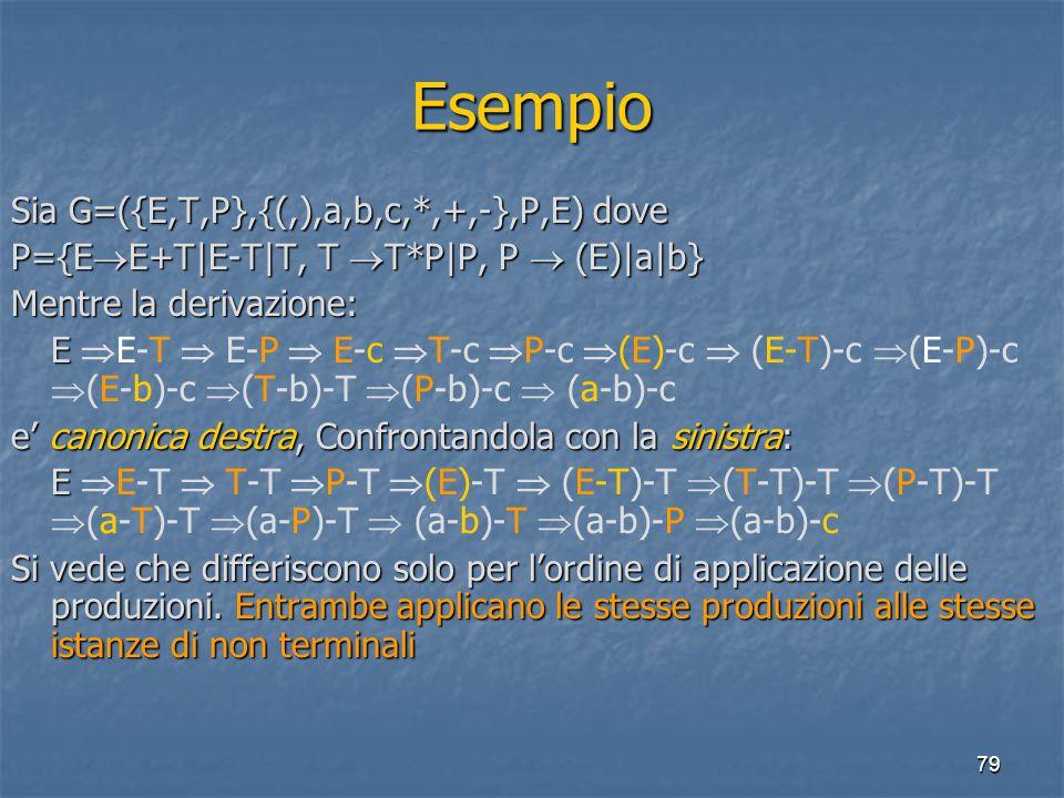 79 Esempio Sia G=({E,T,P},{(,),a,b,c,*,+,-},P,E) dove P={E  E+T|E-T|T, T  T*P|P, P  (E)|a|b} Mentre la derivazione: E E  E-T  E-P  E-c  T-c  P-c  (E)-c  (E-T)-c  (E-P)-c  (E-b)-c  (T-b)-T  (P-b)-c  (a-b)-c e' canonica destra, Confrontandola con la sinistra: E E  E-T  T-T  P-T  (E)-T  (E-T)-T  (T-T)-T  (P-T)-T  (a-T)-T  (a-P)-T  (a-b)-T  (a-b)-P  (a-b)-c Si vede che differiscono solo per l'ordine di applicazione delle produzioni.