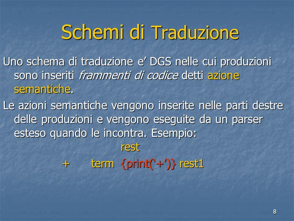 69 CALCOLO DI  -CHIUSURA CALCOLO DI  -CHIUSURA  -close(T); PROC  -close(T); -closure(T):=T; PUSH all states  T:  -closure(T):=T; while stack  do pop t; for each u:  (t,u,  )  E do if u   -chiusura(t) then INCL(  -chiusura(t),u); push u fi od