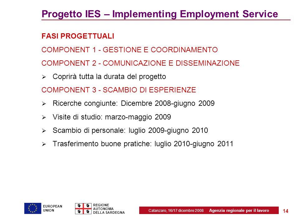 Catanzaro, 16/17 dicembre 2008 Agenzia regionale per il lavoro REGIONE AUTONOMA DELLA SARDEGNA EUROPEAN UNION 14 Progetto IES – Implementing Employment Service FASI PROGETTUALI COMPONENT 1 - GESTIONE E COORDINAMENTO COMPONENT 2 - COMUNICAZIONE E DISSEMINAZIONE  Coprirà tutta la durata del progetto COMPONENT 3 - SCAMBIO DI ESPERIENZE  Ricerche congiunte: Dicembre 2008-giugno 2009  Visite di studio: marzo-maggio 2009  Scambio di personale: luglio 2009-giugno 2010  Trasferimento buone pratiche: luglio 2010-giugno 2011