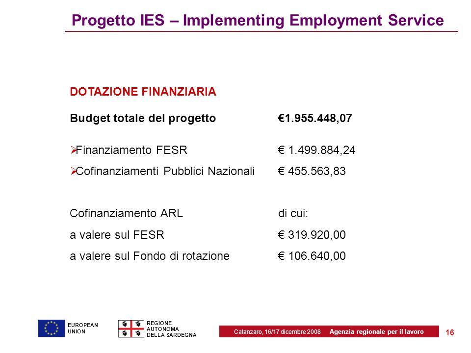 Catanzaro, 16/17 dicembre 2008 Agenzia regionale per il lavoro REGIONE AUTONOMA DELLA SARDEGNA EUROPEAN UNION 16 Progetto IES – Implementing Employment Service DOTAZIONE FINANZIARIA Budget totale del progetto€1.955.448,07  Finanziamento FESR€ 1.499.884,24  Cofinanziamenti Pubblici Nazionali€ 455.563,83 Cofinanziamento ARLdi cui: a valere sul FESR€ 319.920,00 a valere sul Fondo di rotazione€ 106.640,00