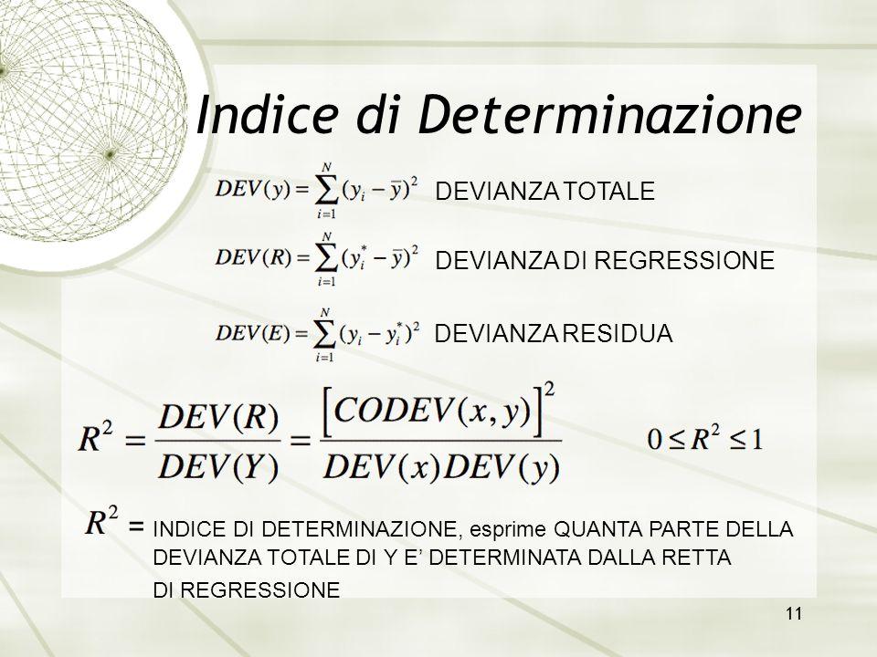 11 Indice di Determinazione DEVIANZA TOTALE DEVIANZA DI REGRESSIONE DEVIANZA RESIDUA = INDICE DI DETERMINAZIONE, esprime QUANTA PARTE DELLA DEVIANZA T