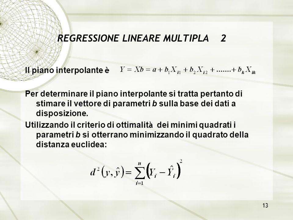 13 REGRESSIONE LINEARE MULTIPLA 2 Il piano interpolante è Per determinare il piano interpolante si tratta pertanto di stimare il vettore di parametri
