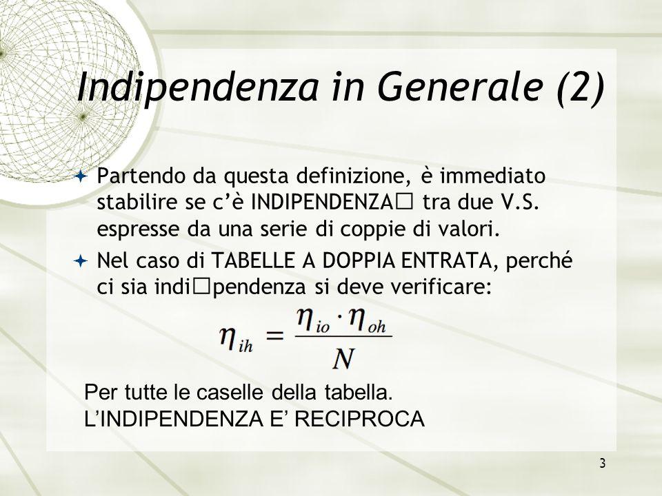 3 Indipendenza in Generale (2)  Partendo da questa definizione, è immediato stabilire se c'è INDIPENDENZA tra due V.S. espresse da una serie di coppi