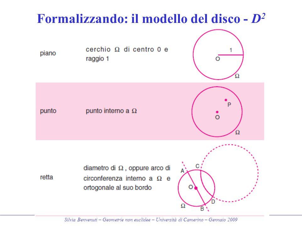 Silvia Benvenuti – Geometrie non euclidee – Università di Camerino – Gennaio 2009 Formalizzando: il modello del disco - D 2