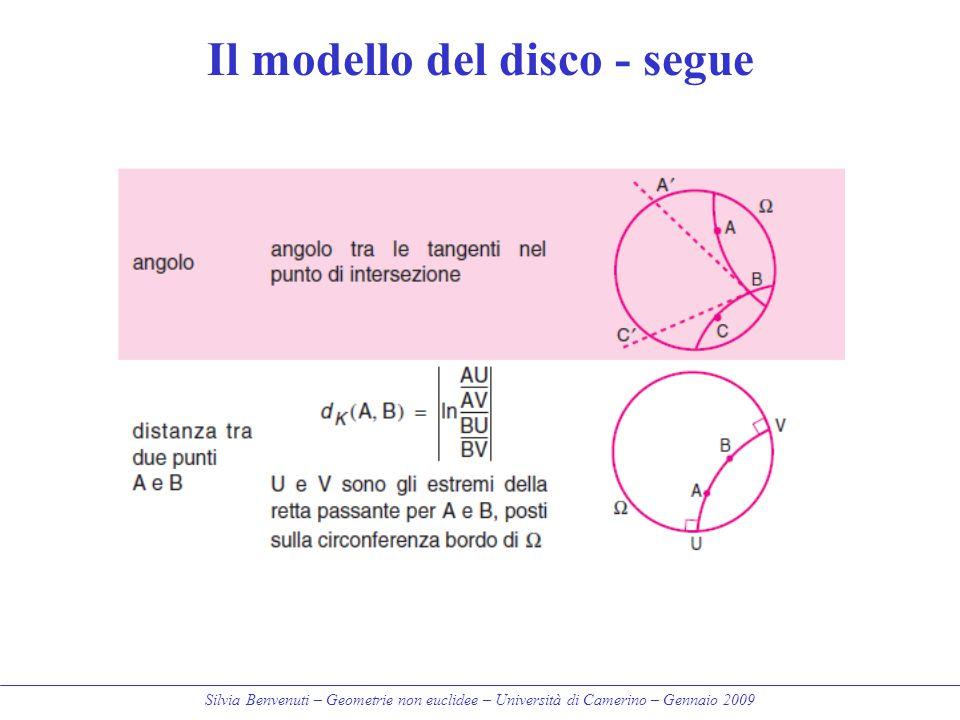 Silvia Benvenuti – Geometrie non euclidee – Università di Camerino – Gennaio 2009 Il modello del disco - segue