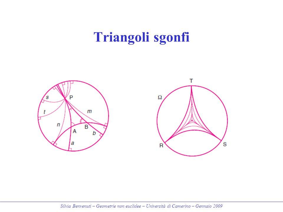 Silvia Benvenuti – Geometrie non euclidee – Università di Camerino – Gennaio 2009 Triangoli sgonfi