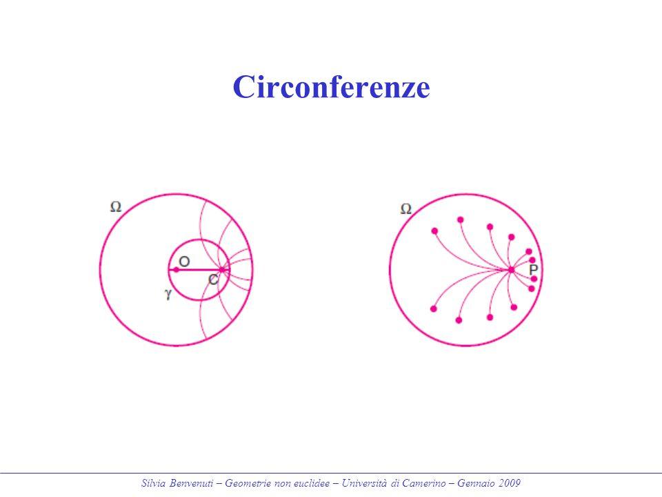 Silvia Benvenuti – Geometrie non euclidee – Università di Camerino – Gennaio 2009 Circonferenze