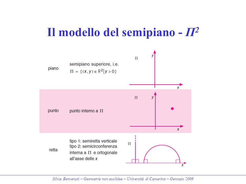 Silvia Benvenuti – Geometrie non euclidee – Università di Camerino – Gennaio 2009 Il modello del semipiano - Π 2