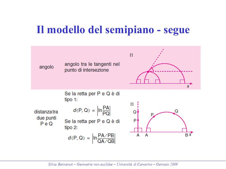 Silvia Benvenuti – Geometrie non euclidee – Università di Camerino – Gennaio 2009 Il modello del semipiano - segue