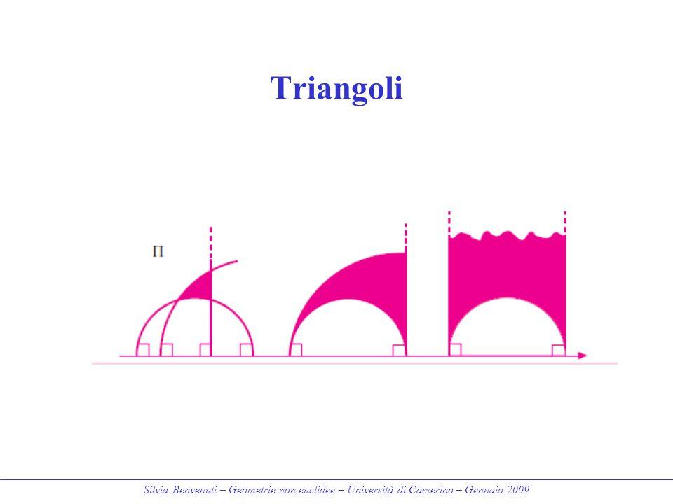 Silvia Benvenuti – Geometrie non euclidee – Università di Camerino – Gennaio 2009 Triangoli