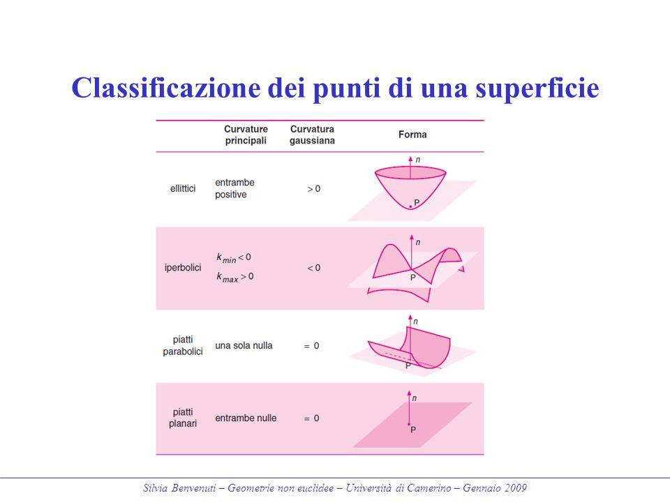 Silvia Benvenuti – Geometrie non euclidee – Università di Camerino – Gennaio 2009 Classificazione dei punti di una superficie