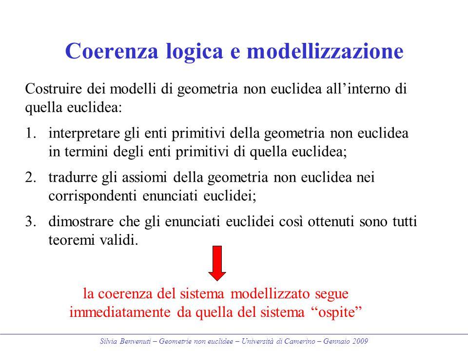 Silvia Benvenuti – Geometrie non euclidee – Università di Camerino – Gennaio 2009 Coerenza logica e modellizzazione Costruire dei modelli di geometria