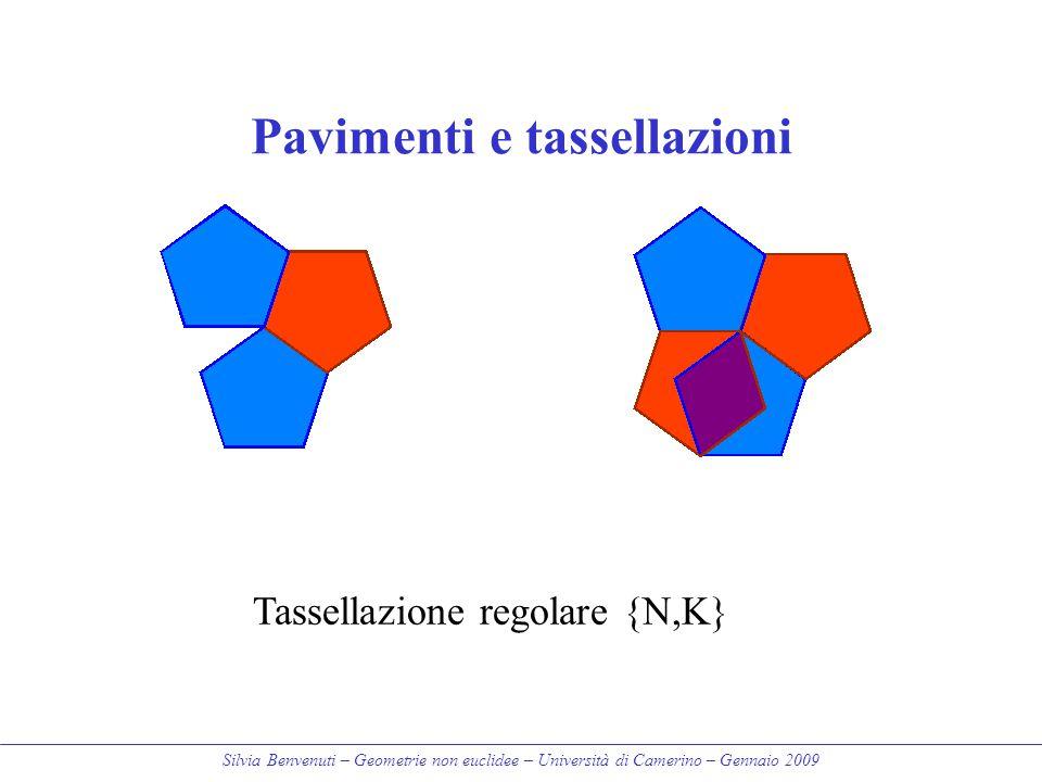 Silvia Benvenuti – Geometrie non euclidee – Università di Camerino – Gennaio 2009 Pavimenti e tassellazioni Tassellazione regolare {N,K}