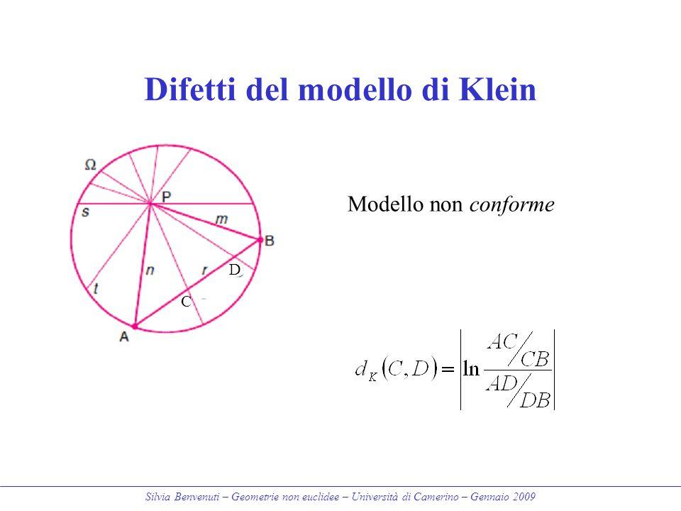 Silvia Benvenuti – Geometrie non euclidee – Università di Camerino – Gennaio 2009 Difetti del modello di Klein Modello non conforme C D