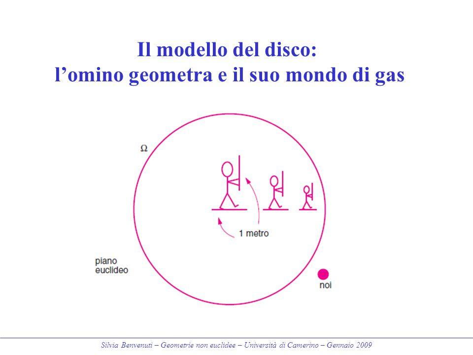 Silvia Benvenuti – Geometrie non euclidee – Università di Camerino – Gennaio 2009 Il modello del disco: l'omino geometra e il suo mondo di gas