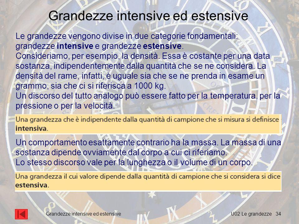 34 Le grandezze vengono divise in due categorie fondamentali: grandezze intensive e grandezze estensive.