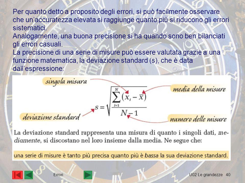 40 Per quanto detto a proposito degli errori, si può facilmente osservare che un'accuratezza elevata si raggiunge quanto più si riducono gli errori sistematici.