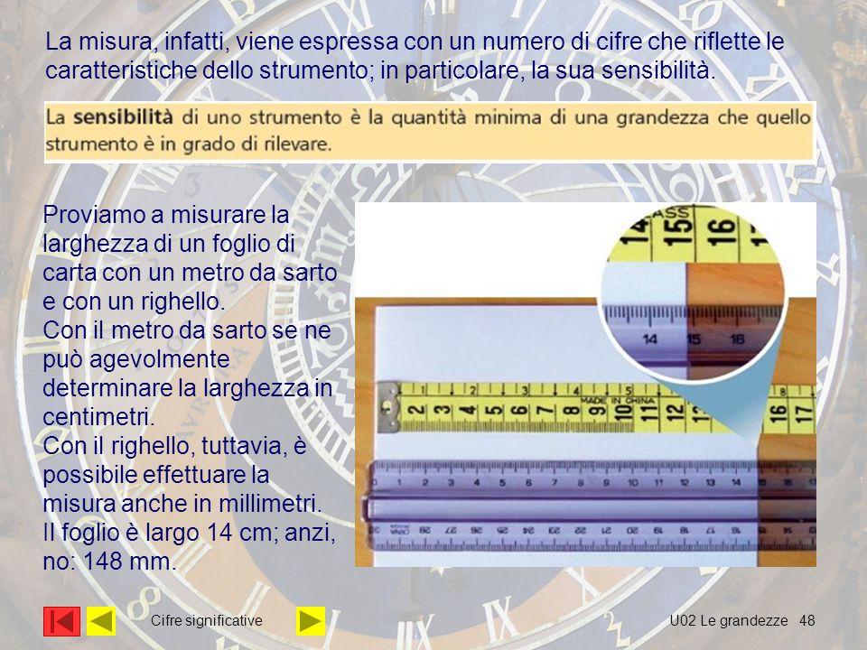 48 La misura, infatti, viene espressa con un numero di cifre che riflette le caratteristiche dello strumento; in particolare, la sua sensibilità.