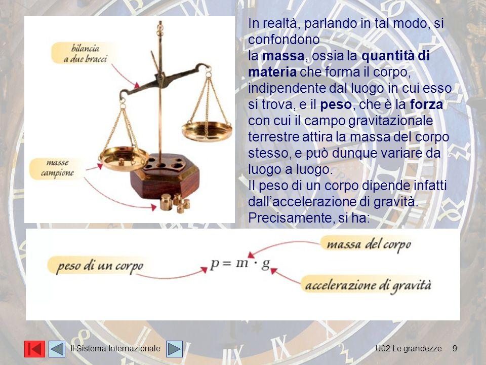 10 La differenza tra il peso e la massa di un corpo può essere messa in evidenza con bilance basate su differenti principi di funzionamento.