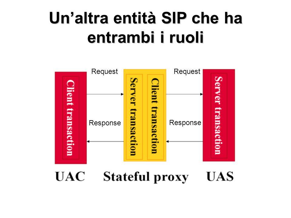Un'altra entità SIP che ha entrambi i ruoli Request Response