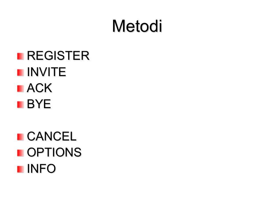 Metodi REGISTERINVITEACKBYECANCELOPTIONSINFO
