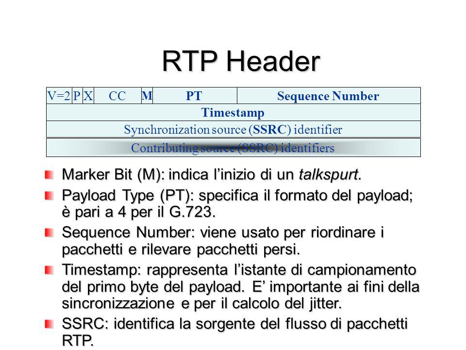 RTP Header Marker Bit (M): indica l'inizio di un talkspurt. Payload Type (PT): specifica il formato del payload; è pari a 4 per il G.723. Sequence Num