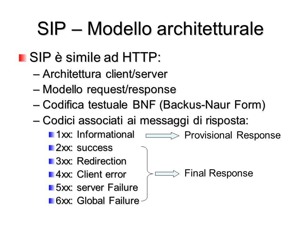 SIP – Modello architetturale SIP è simile ad HTTP: –Architettura client/server –Modello request/response –Codifica testuale BNF (Backus-Naur Form) –Co