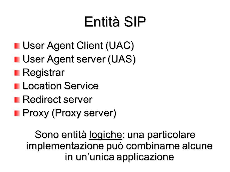 User Agent (Client e Server) User Agent Client: genera una nuova richiesta (es: INVITE) User Agent Server: genera una risposta ad una richiesta.