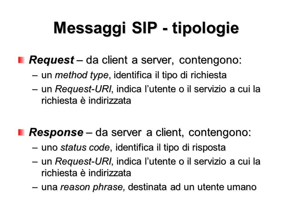 Messaggi SIP - tipologie Request – da client a server, contengono: –un method type, identifica il tipo di richiesta –un Request-URI, indica l'utente o