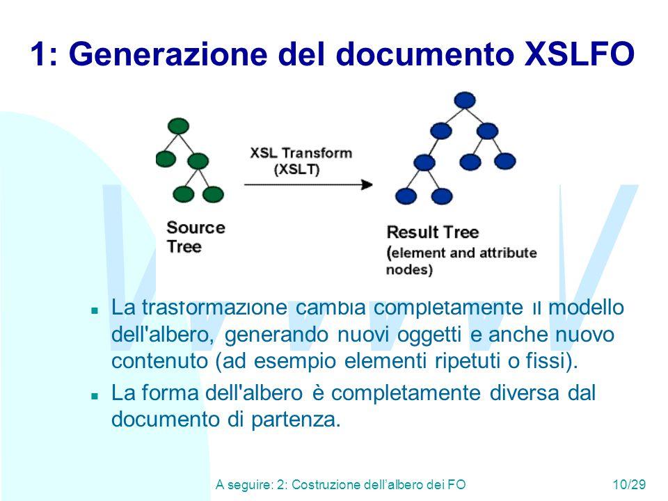 WWW A seguire: 2: Costruzione dell'albero dei FO10/29 1: Generazione del documento XSLFO n La trasformazione cambia completamente il modello dell albero, generando nuovi oggetti e anche nuovo contenuto (ad esempio elementi ripetuti o fissi).