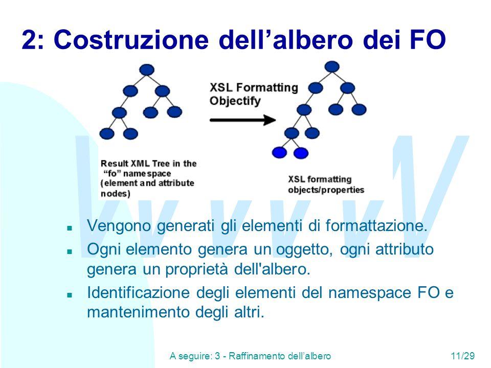WWW A seguire: 3 - Raffinamento dell'albero11/29 2: Costruzione dell'albero dei FO n Vengono generati gli elementi di formattazione. n Ogni elemento g