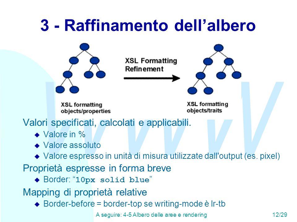 WWW A seguire: 4-5 Albero delle aree e rendering12/29 3 - Raffinamento dell'albero Valori specificati, calcolati e applicabili.