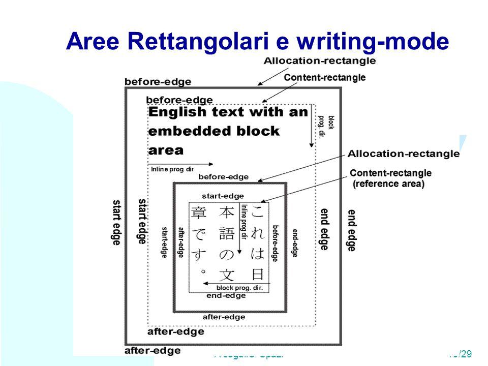 WWW A seguire: Spazi19/29 Aree Rettangolari e writing-mode