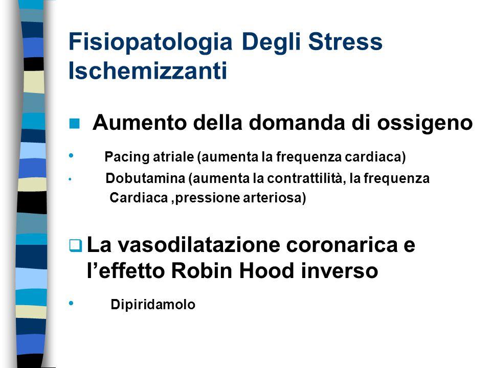 Fisiopatologia Degli Stress Ischemizzanti Aumento della domanda di ossigeno Pacing atriale (aumenta la frequenza cardiaca) Dobutamina (aumenta la contrattilità, la frequenza Cardiaca,pressione arteriosa)  La vasodilatazione coronarica e l'effetto Robin Hood inverso Dipiridamolo