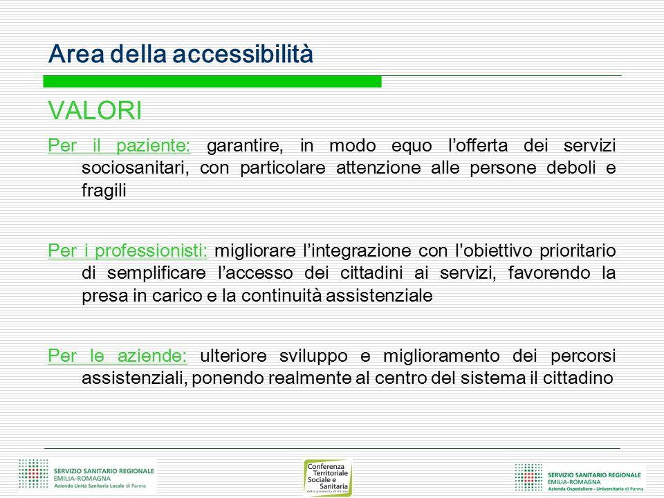 Area della accessibilità VALORI Per il paziente: garantire, in modo equo l'offerta dei servizi sociosanitari, con particolare attenzione alle persone