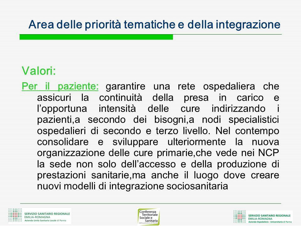 Area delle priorità tematiche e della integrazione Valori: Per il paziente: garantire una rete ospedaliera che assicuri la continuità della presa in c