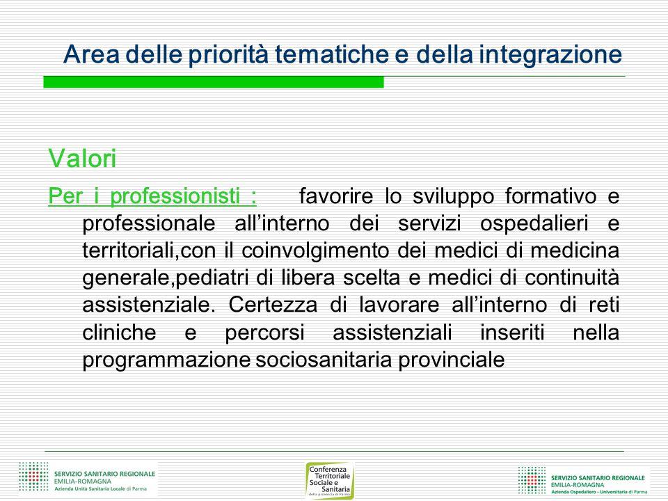 Area delle priorità tematiche e della integrazione Valori Per i professionisti : favorire lo sviluppo formativo e professionale all'interno dei serviz